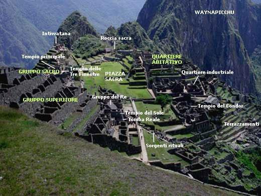 machupicchu Machu Picchu, la città perduta degli Inca